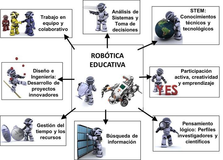 robotica-11